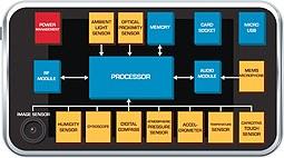 Tutto sui sensori di un dispositivo mobile