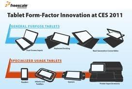 I tablet presentati al CES 2011, elenco parziale