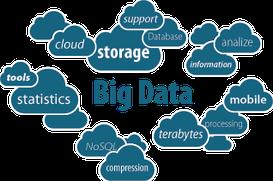 Big Data: quasi solo esplorazione in Italia