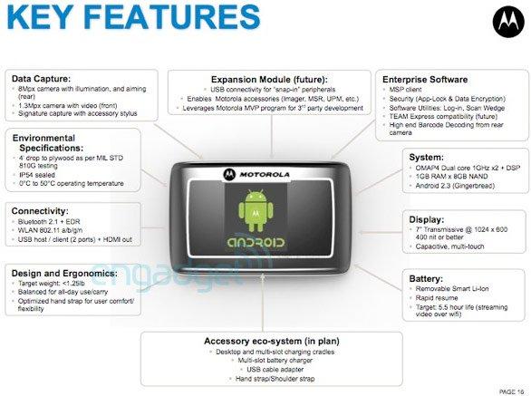 Motorola Slide