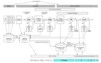 NPD process (1)