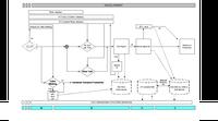 NPD process (2)