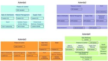 2. Mappa app