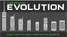 L'evoluzione dei dispositivi mobili