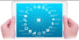 L'esperienza del cliente e le strategie aziendali