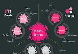 Mobilità aziendale, priorità non più rinviabile