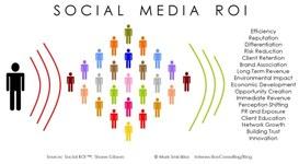 Social media e dipartimenti IT