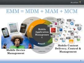 MDM, MAM, EMM: sigle che nascondono complessità, urgenze impellenti e necessità