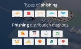 Phishing e sue declinazioni! Come proteggersi, anche in azienda!