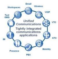 Piattaforme mobili e impresa, bisogno di soluzioni enteprise!
