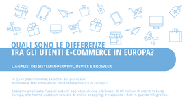 E-commerce: in Italia gli utenti si affidano a Windows e ad Android