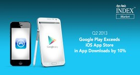 Google Play supera in download l'App Store di Apple