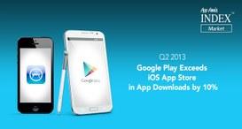 Google Play supera in download l'App Store di Apple