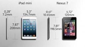 Pronto al lancio il nuovo Nexus 7