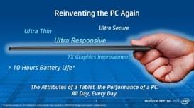 Intel ci porterà la Tablet TV?