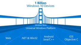 La strategia Mobile di Microsoft spiegata da Nadella