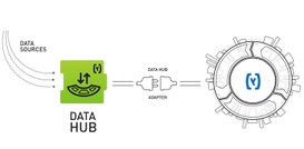 Un approccio unificato ai dati